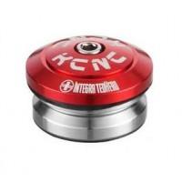 Cuvete integrate KCNC Omega S1 Headset